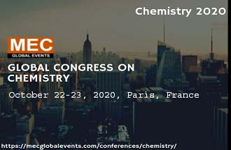 Global Congress on Chemistry