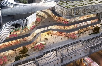 Transit Oriented Development 2021
