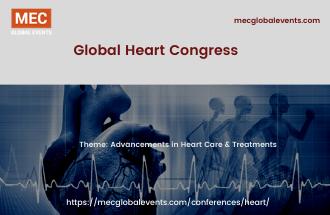Global Heart Congress 2021