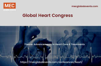 Cardiologists Annual Meet 2021